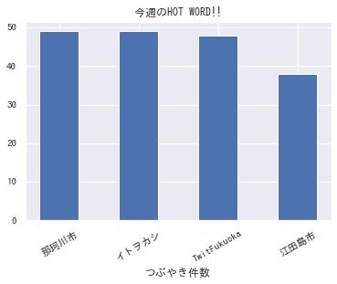 f:id:yoshidaagri:20191229082900p:plain