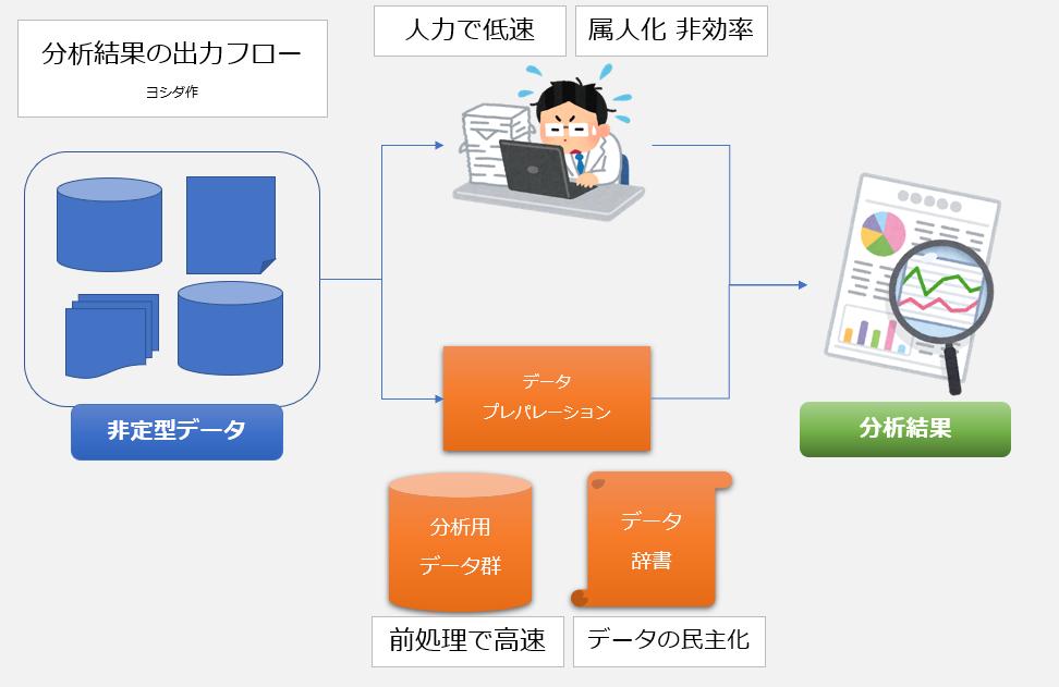 f:id:yoshidaagri:20200101090432p:plain