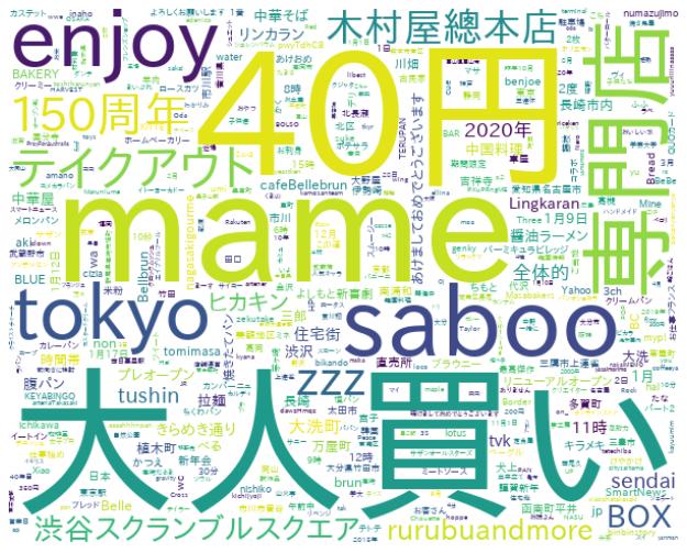 f:id:yoshidaagri:20200112114204p:plain