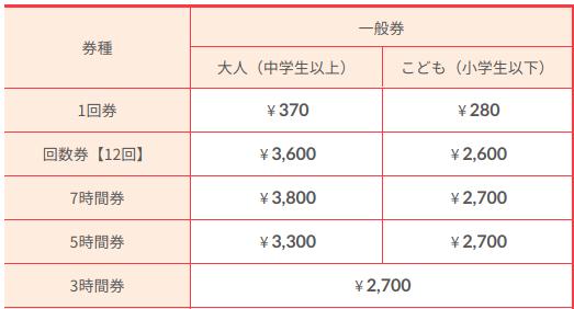 f:id:yoshidaagri:20200118155516p:plain