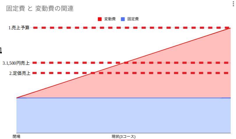 f:id:yoshidaagri:20200118192156p:plain