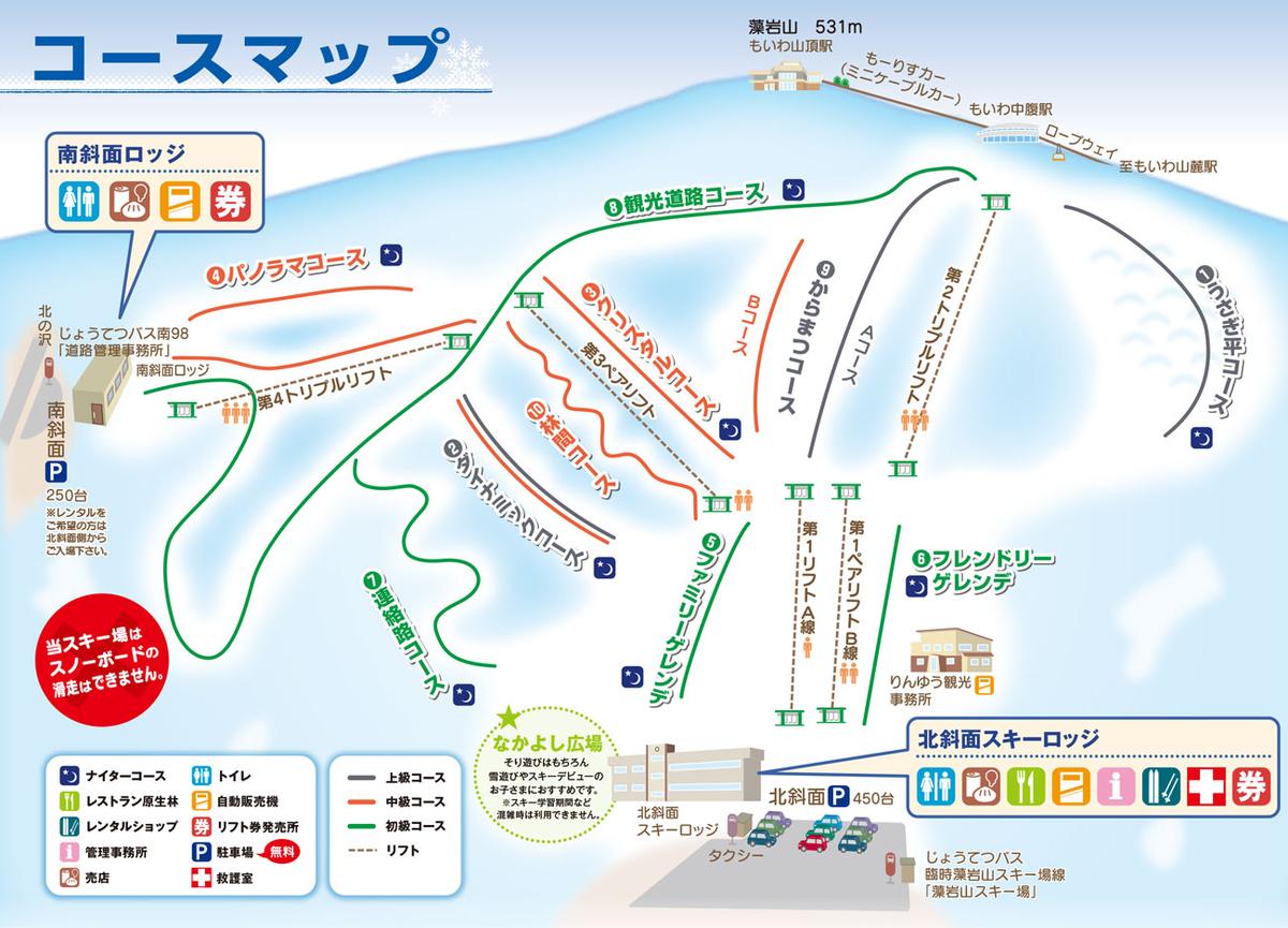 f:id:yoshidaagri:20200118195242p:plain