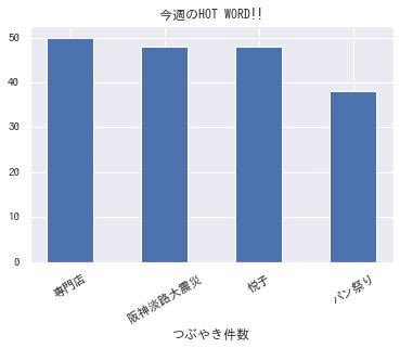 f:id:yoshidaagri:20200119090343p:plain