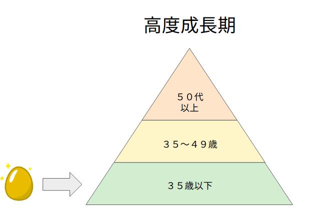 f:id:yoshidaagri:20200120220208p:plain