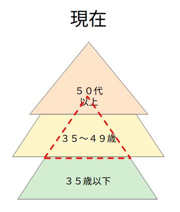 f:id:yoshidaagri:20200120220357p:plain