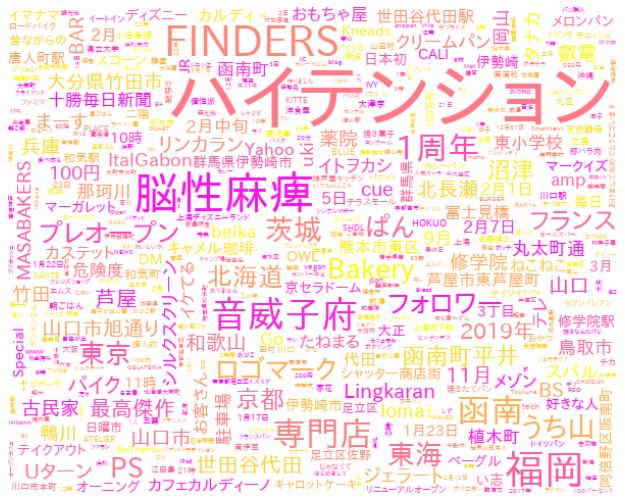 f:id:yoshidaagri:20200126074608p:plain