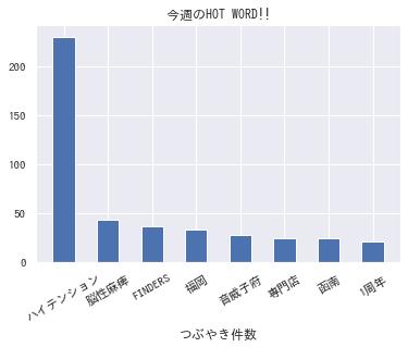 f:id:yoshidaagri:20200126074645p:plain