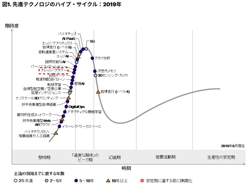 f:id:yoshidaagri:20200202105742p:plain