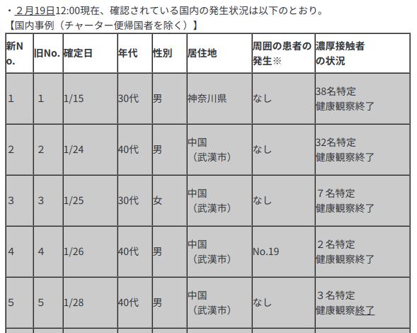 f:id:yoshidaagri:20200222072011p:plain