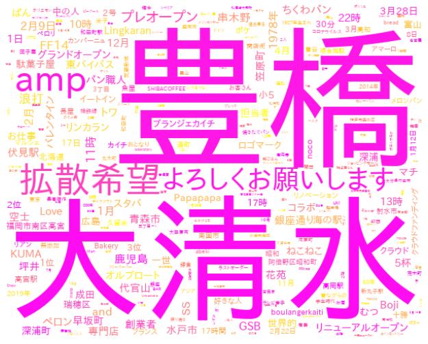 f:id:yoshidaagri:20200223070711p:plain