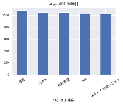 f:id:yoshidaagri:20200223072951p:plain
