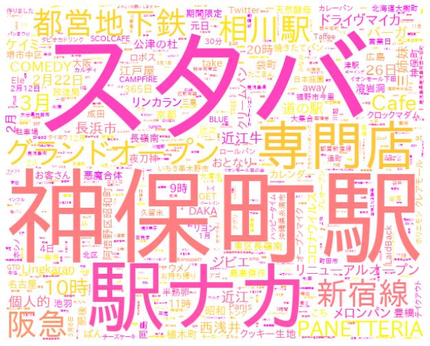 f:id:yoshidaagri:20200301055949p:plain