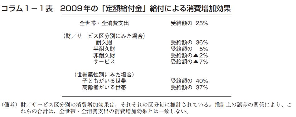 f:id:yoshidaagri:20200319130642p:plain