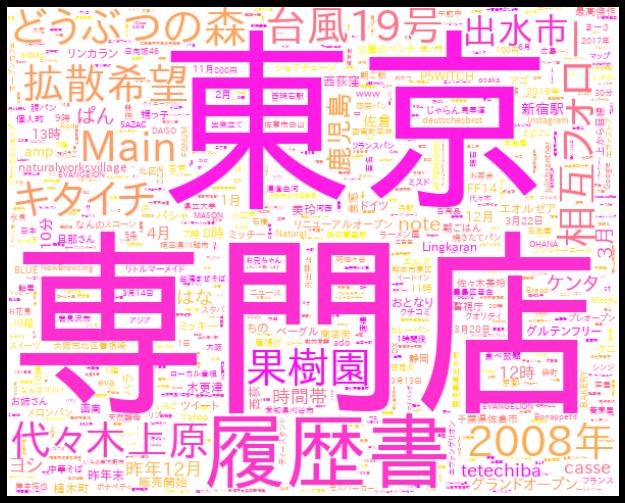 f:id:yoshidaagri:20200322141926p:plain