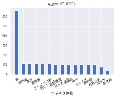 f:id:yoshidaagri:20200322142657p:plain