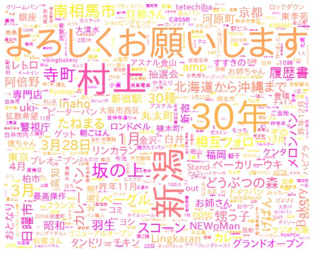 f:id:yoshidaagri:20200329162949p:plain