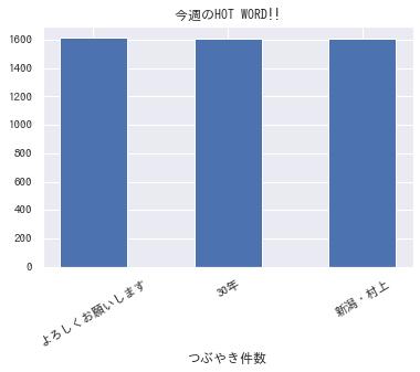 f:id:yoshidaagri:20200329163041p:plain