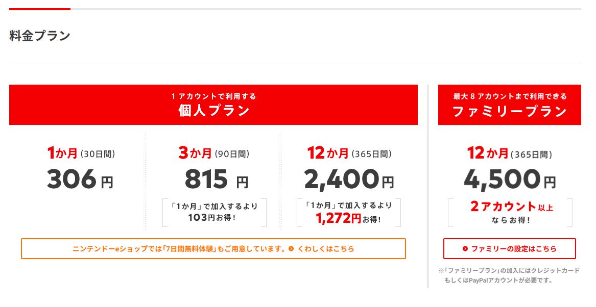 f:id:yoshidaagri:20200411113315p:plain