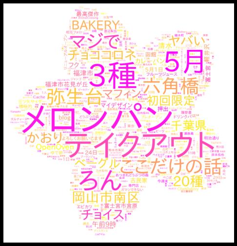 f:id:yoshidaagri:20200503184404p:plain