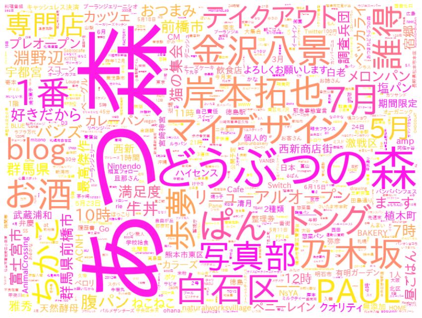 f:id:yoshidaagri:20200524132623p:plain