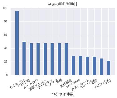 f:id:yoshidaagri:20200920152538p:plain