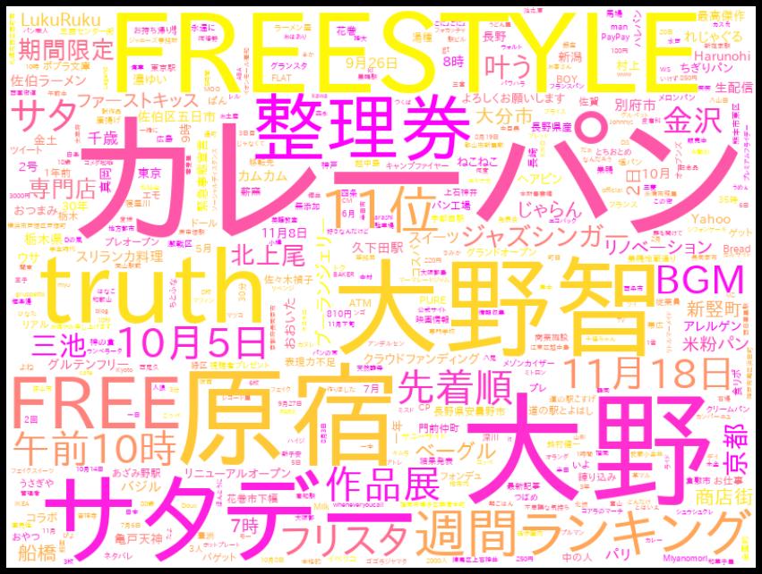 f:id:yoshidaagri:20200927143959p:plain