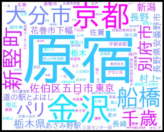f:id:yoshidaagri:20200927144114p:plain