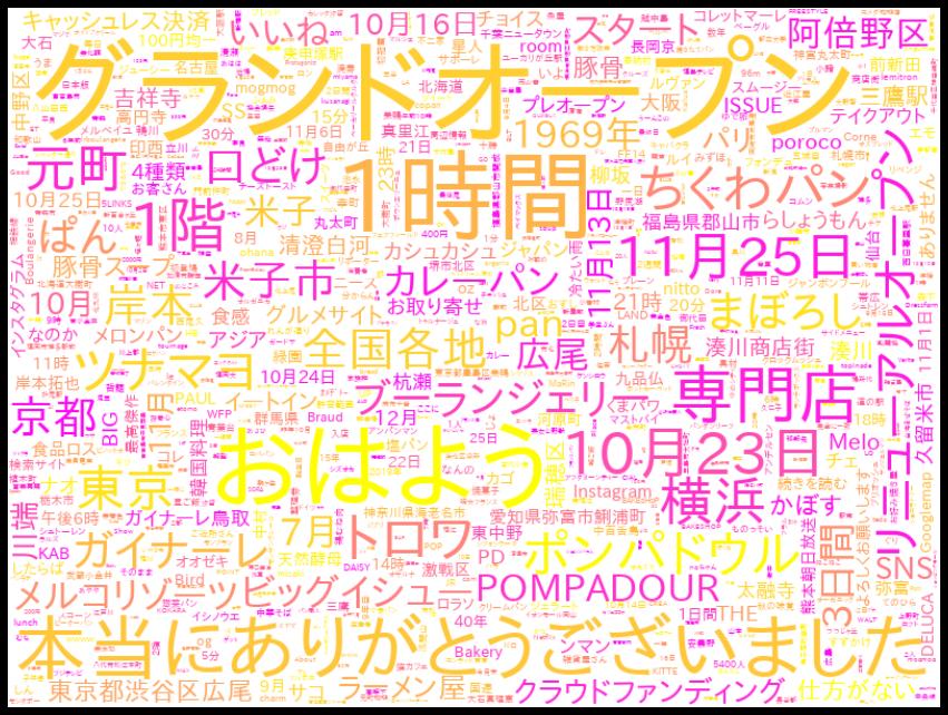 f:id:yoshidaagri:20201025120011p:plain