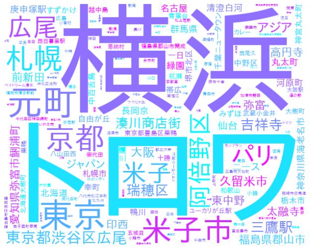 f:id:yoshidaagri:20201025121748p:plain