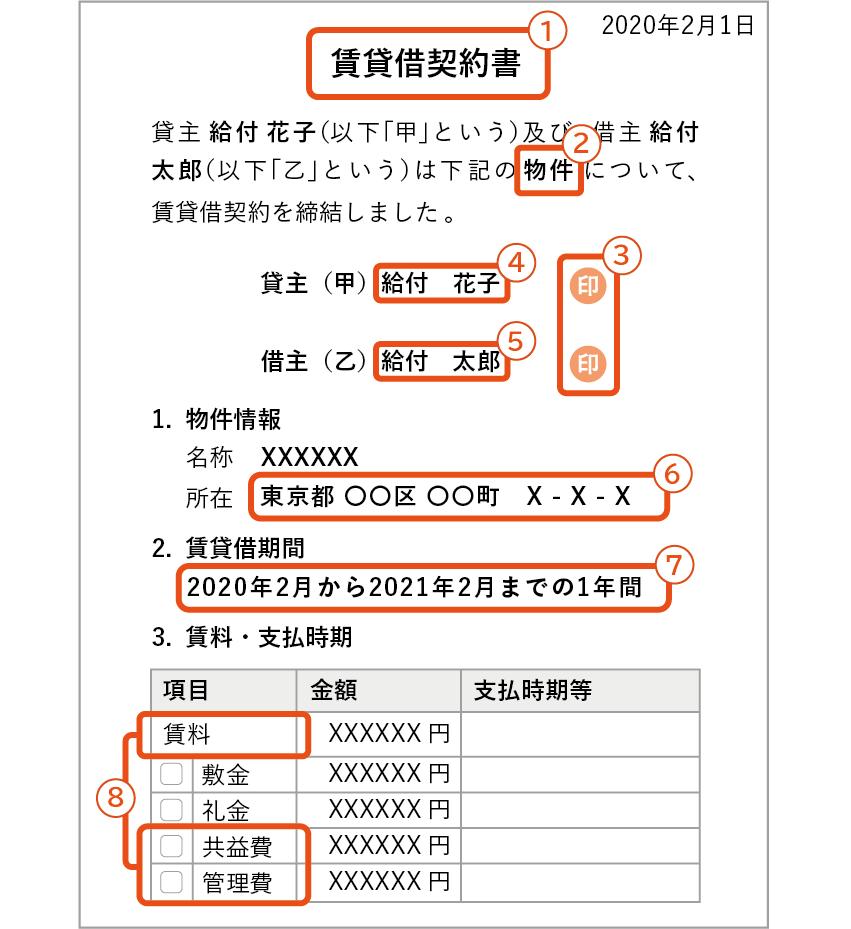 f:id:yoshidaagri:20201103141300p:plain