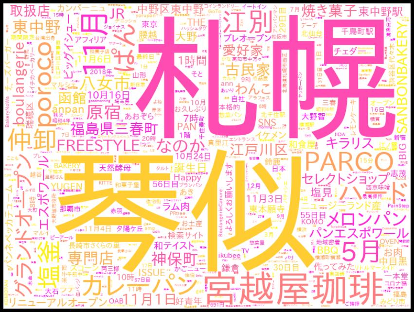 f:id:yoshidaagri:20201108061444p:plain
