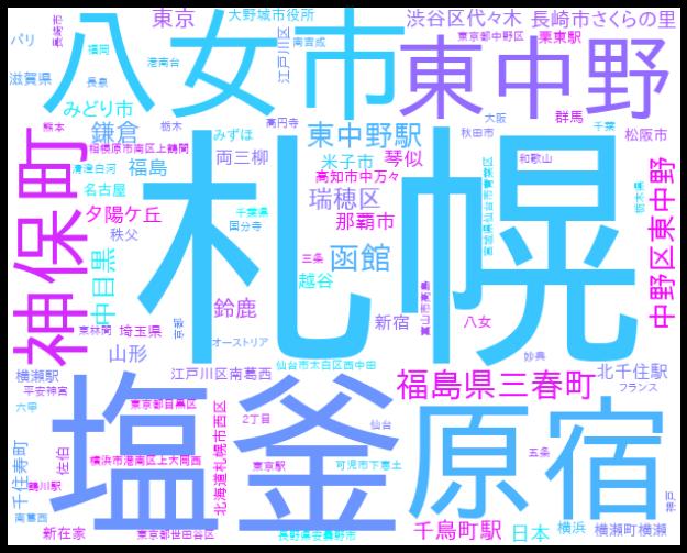 f:id:yoshidaagri:20201108063458p:plain