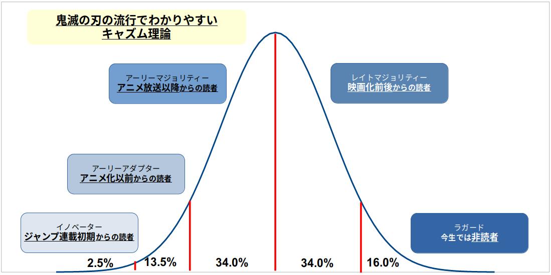 f:id:yoshidaagri:20201129140726p:plain