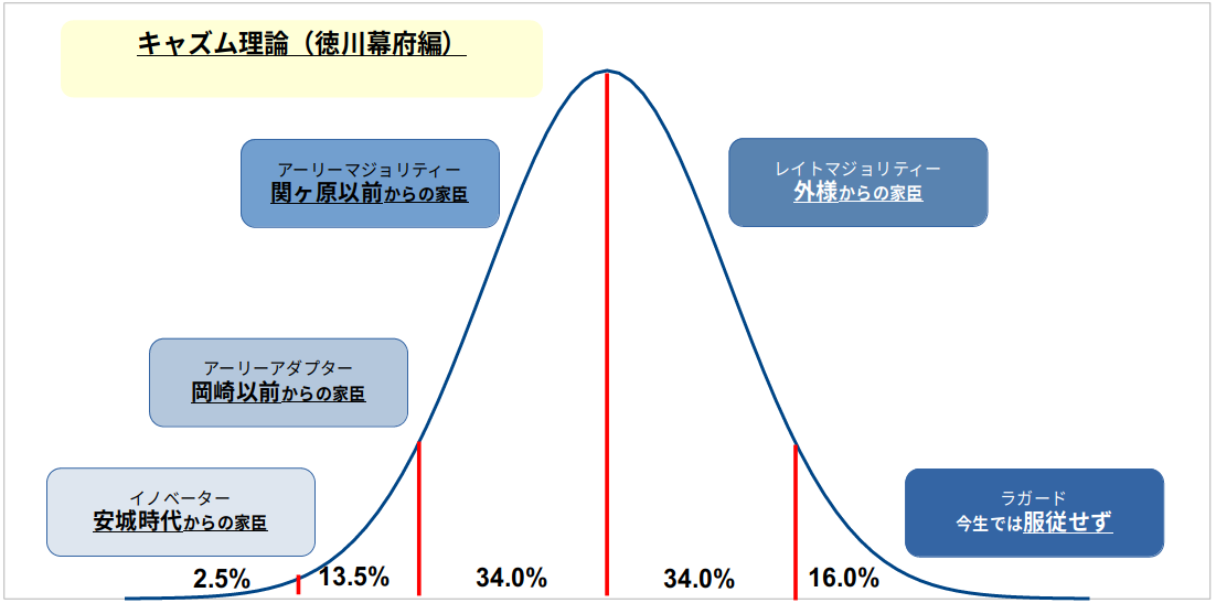 f:id:yoshidaagri:20201129141622p:plain