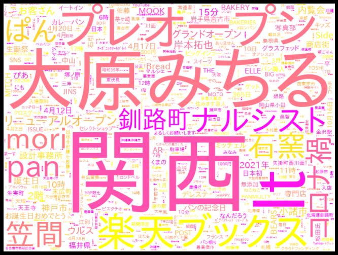 f:id:yoshidaagri:20210418083428p:plain