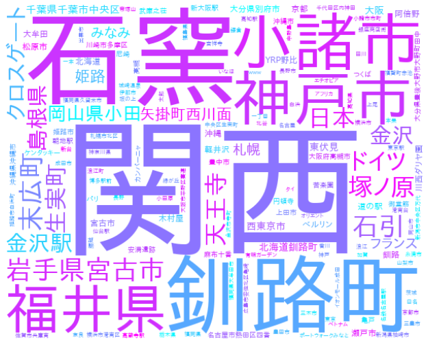 f:id:yoshidaagri:20210418084934p:plain