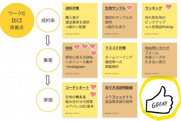f:id:yoshidaagri:20210424175830j:plain