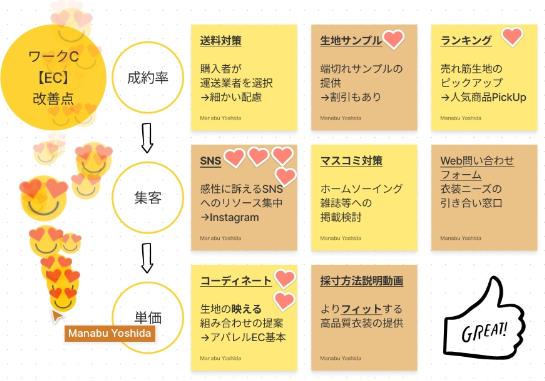 f:id:yoshidaagri:20210424182229p:plain