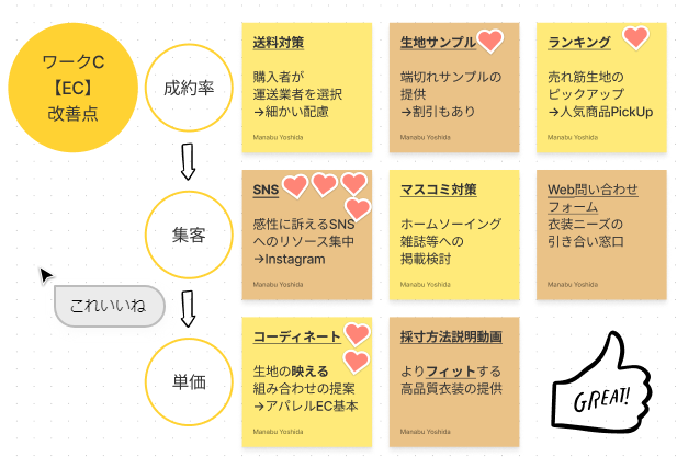 f:id:yoshidaagri:20210424182428p:plain