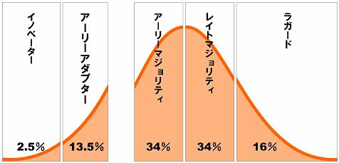 f:id:yoshidaagri:20210525100257p:plain