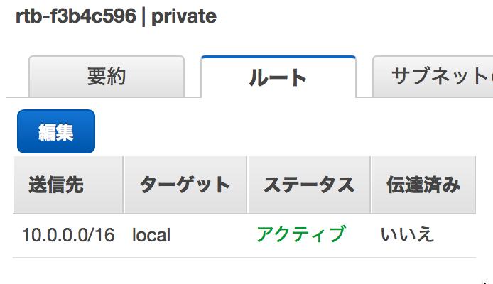 f:id:yoshidashingo:20151218040052p:plain