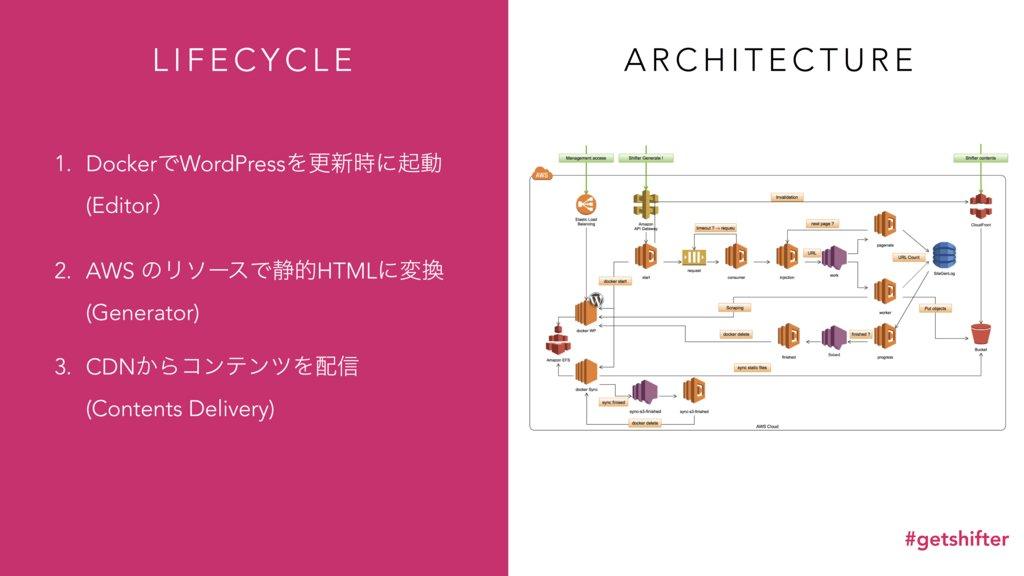 f:id:yoshidashingo:20170809112036j:plain