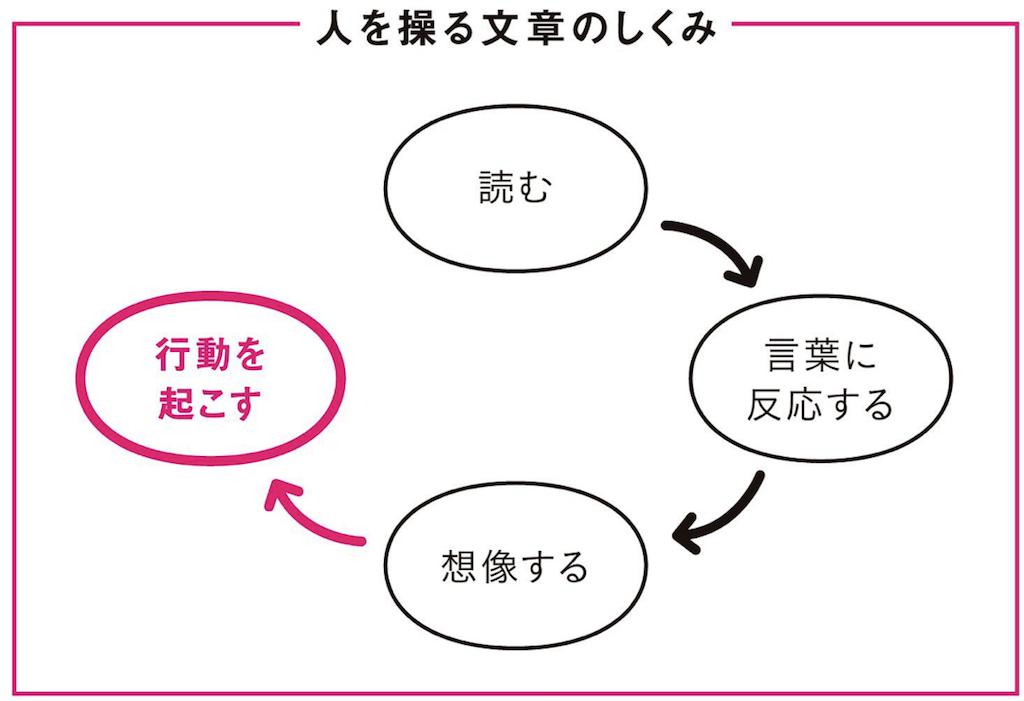 f:id:yoshidashuan:20160609130700p:image