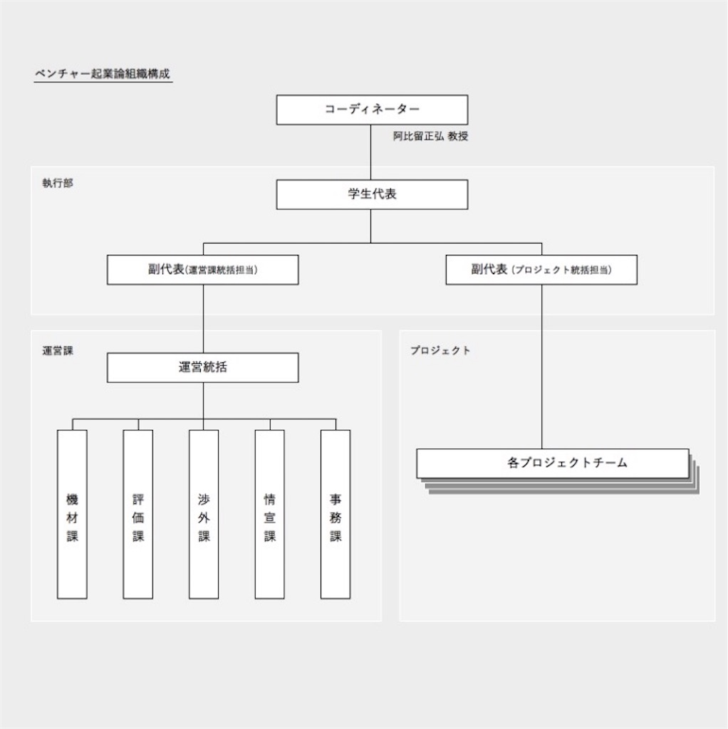 f:id:yoshidashuan:20160803090911j:image