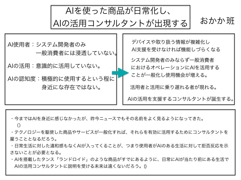f:id:yoshidashuan:20170127133214j:plain