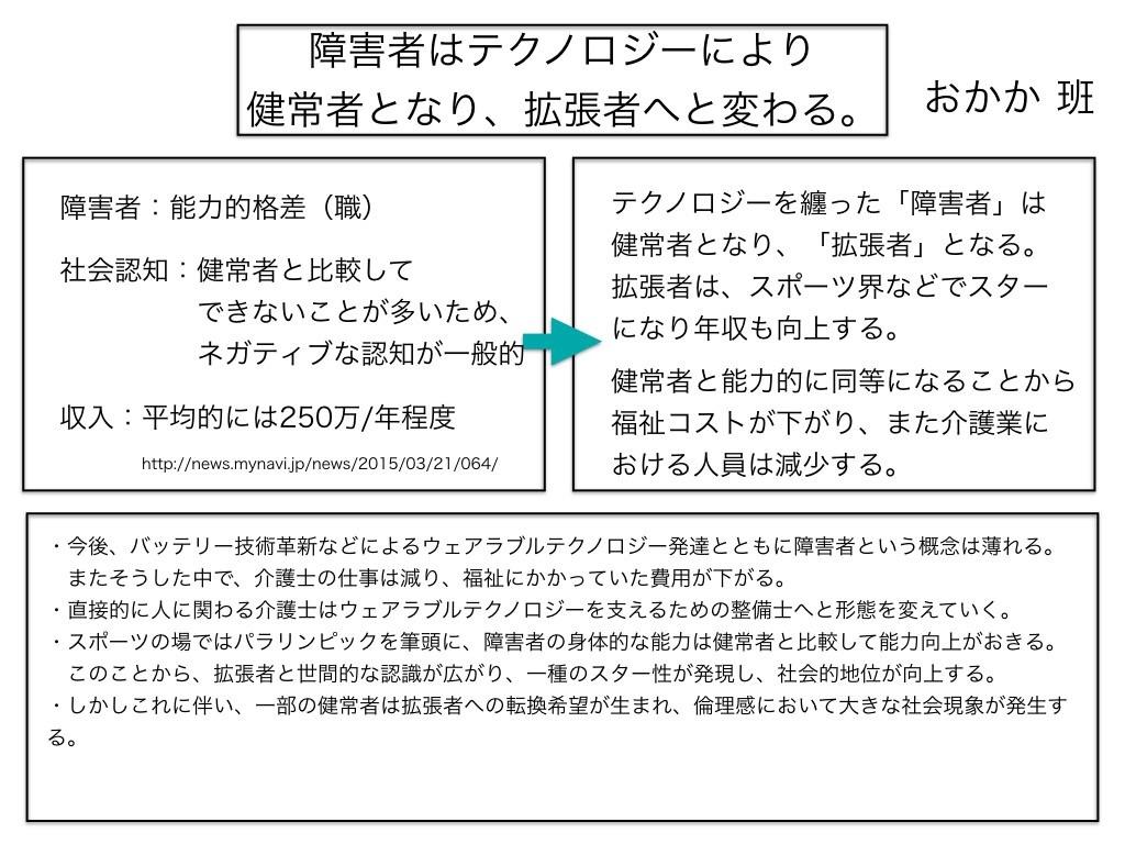 f:id:yoshidashuan:20170207162103j:image
