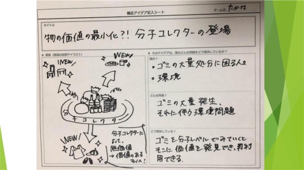 f:id:yoshidashuan:20170221154023j:image