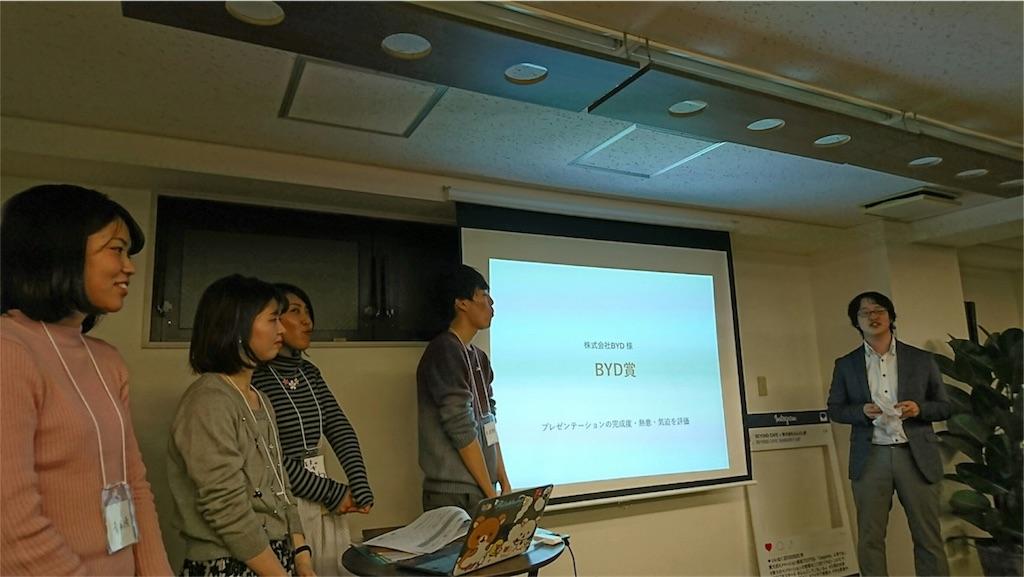 f:id:yoshidashuan:20170221231701j:image