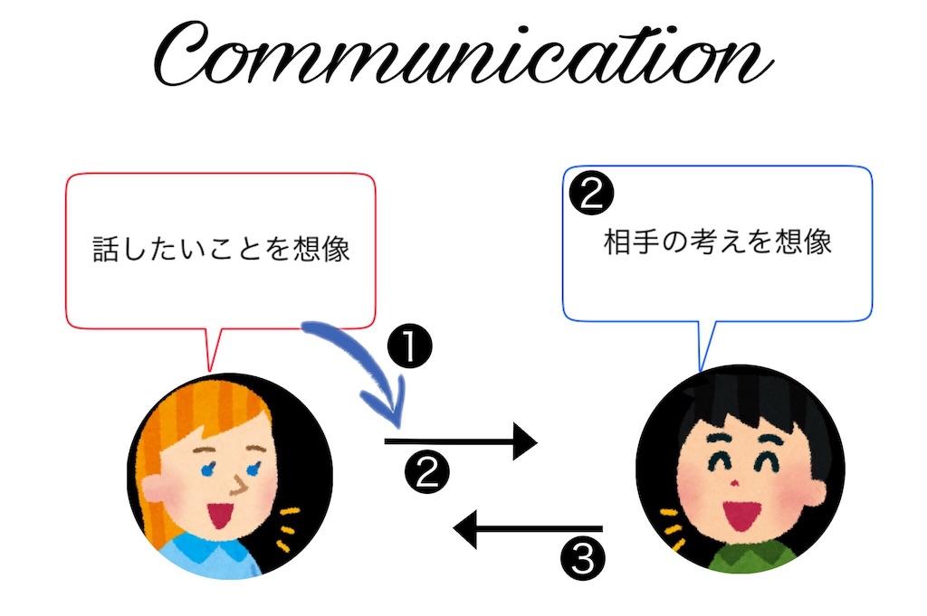 f:id:yoshidashuan:20170720063425j:image