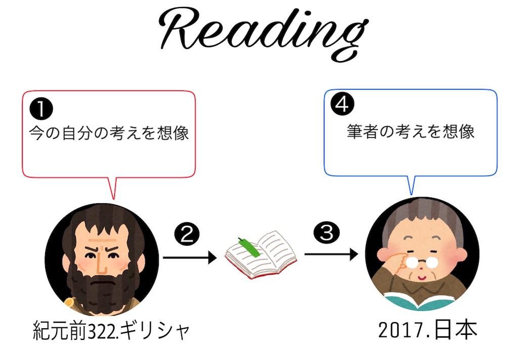 f:id:yoshidashuan:20170720110251j:image
